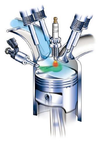 Inyección en motores de gasolina